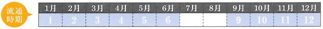 akagai_1_2